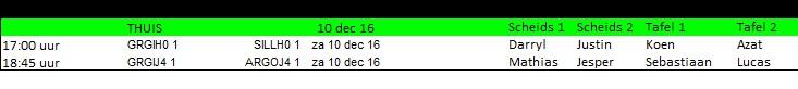 wedstrijden-10-december